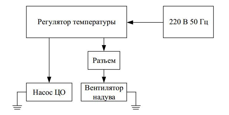 Схема подключения регулятора