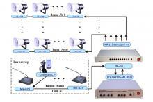 Многозонная система оповещения на базе коммутатора КСЛ-2х5